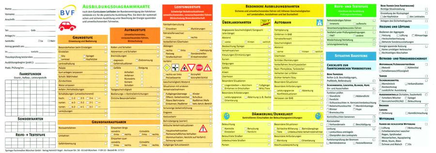 Ausbildungsdiagrammkarte Führerschein Klasse B